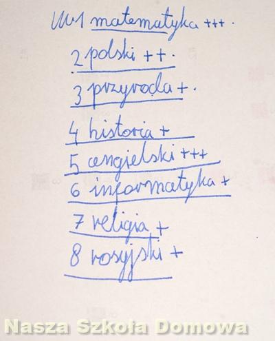 lista przedmiotów